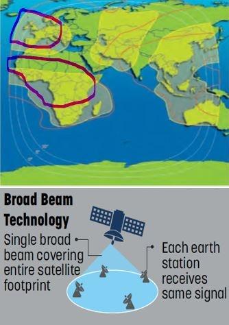 Broad Beam Technology